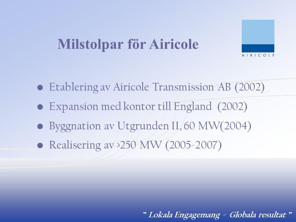 """"""" Lokala Engagemang - Globala resultat """" Milstolpar för Airicole Etablering av Airicole Transmission AB (2002) Expansion med kontor till England (2002"""