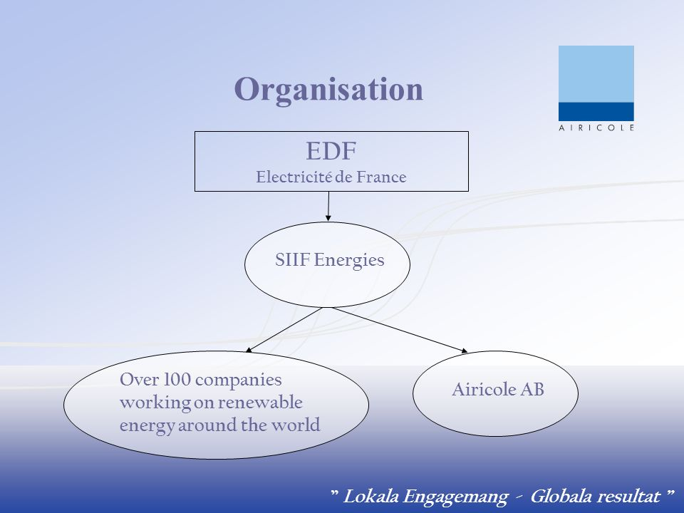 Lokala Engagemang - Globala resultat Airicole AB Organisation EDF Electricité de France SIIF Energies Over 100 companies working on renewable energy around the world