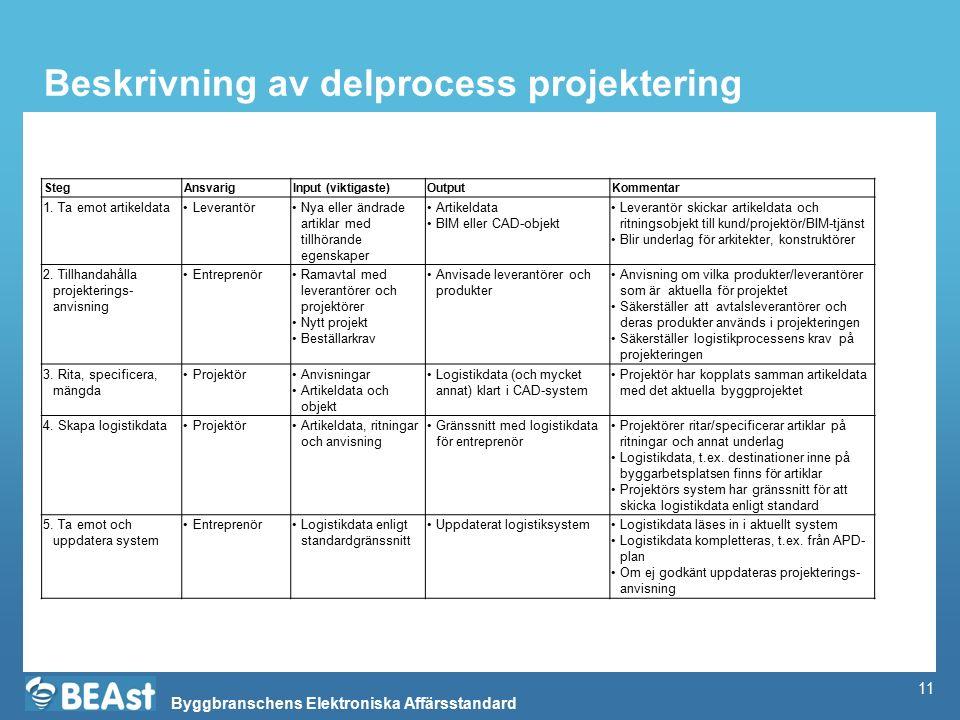 Byggbranschens Elektroniska Affärsstandard Beskrivning av delprocess projektering StegAnsvarigInput (viktigaste)OutputKommentar 1. Ta emot artikeldata