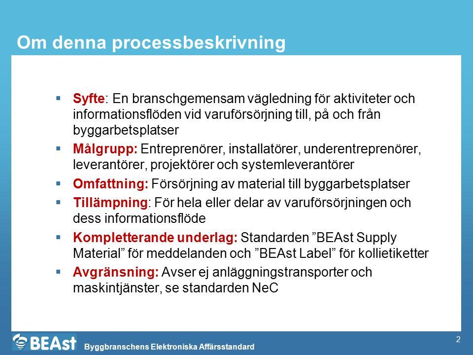 Byggbranschens Elektroniska Affärsstandard Delprocess: Från leverantör via 3PL som arbetar åt mottagaren Mottagare 3PL DP Leverans- och pack- planering 2.
