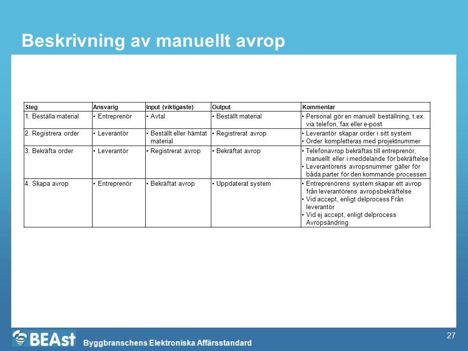 Byggbranschens Elektroniska Affärsstandard Beskrivning av manuellt avrop StegAnsvarigInput (viktigaste)OutputKommentar 1. Beställa materialEntreprenör