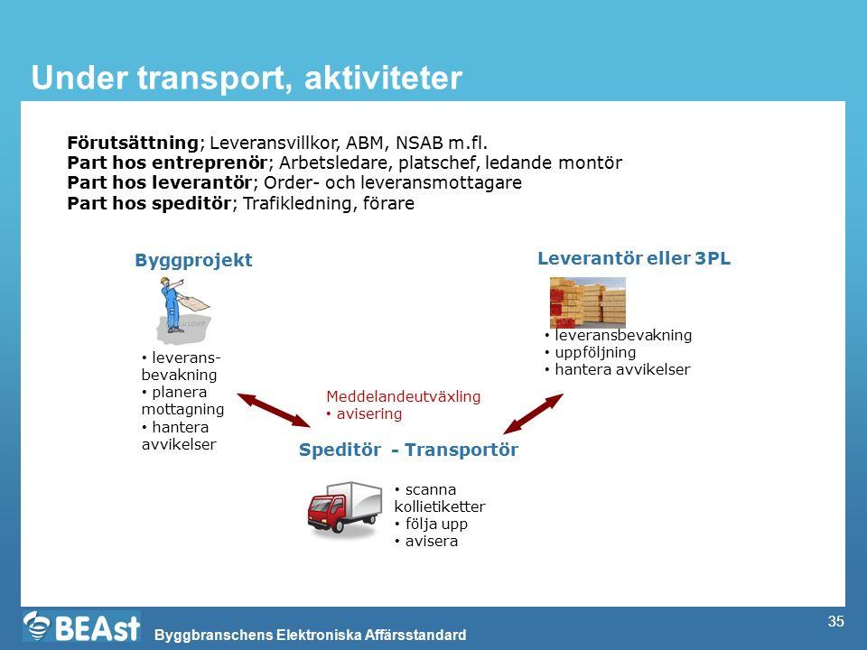 Byggbranschens Elektroniska Affärsstandard 35 Under transport, aktiviteter Byggprojekt Leverantör eller 3PL Speditör - Transportör leverans- bevakning