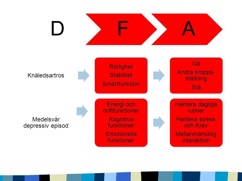 DFA Knäledsartros Rörlighet Stabilitet Smärtfunktion Gå Ändra kropps- ställning Stå Medelsvår depressiv episod Energi och driftfunktioner Kognitiva fu