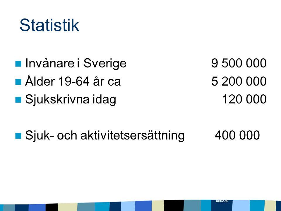 Statistik Invånare i Sverige 9 500 000 Ålder 19-64 år ca 5 200 000 Sjukskrivna idag 120 000 Sjuk- och aktivitetsersättning 400 000 060820