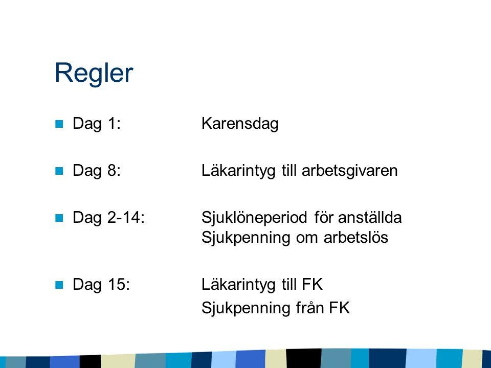 Regler Dag 1:Karensdag Dag 8:Läkarintyg till arbetsgivaren Dag 2-14:Sjuklöneperiod för anställda Sjukpenning om arbetslös Dag 15:Läkarintyg till FK Sj