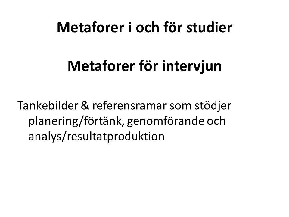 Metaforer i och för studier Metaforer för intervjun Tankebilder & referensramar som stödjer planering/förtänk, genomförande och analys/resultatprodukt