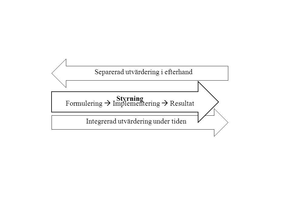 Integrerad utvärdering under tiden Separerad utvärdering i efterhand Styrning Formulering  Implementering  Resultat