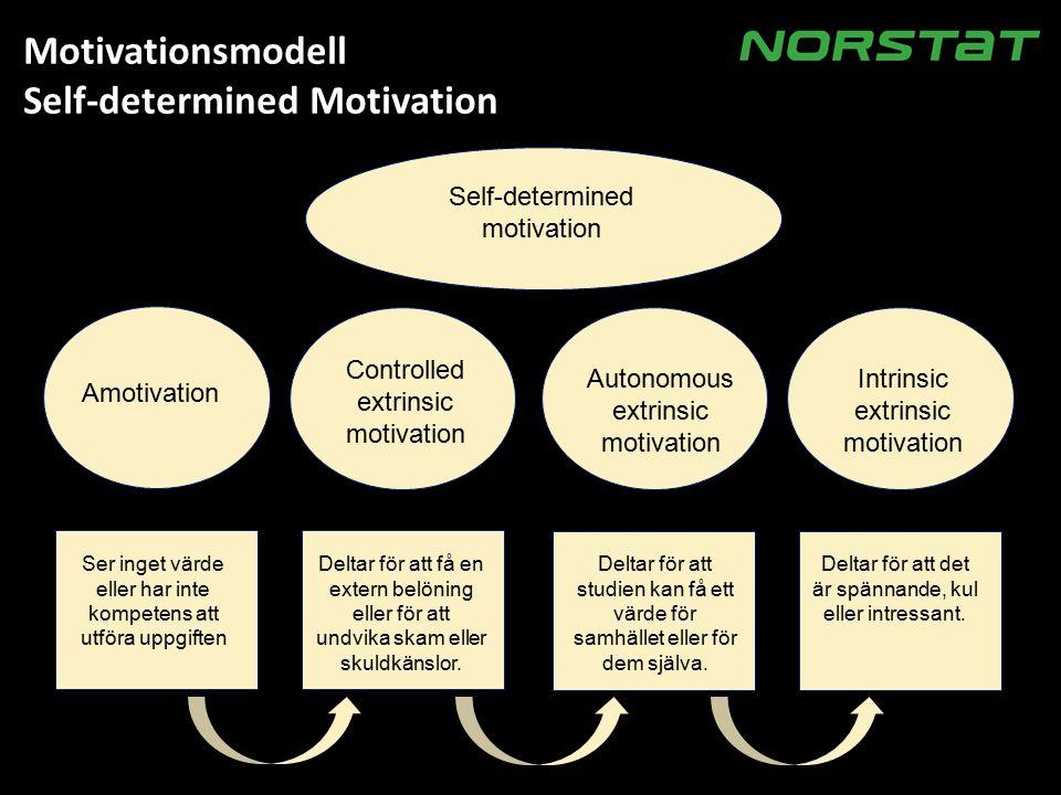 Motivationsmodell Self-determined Motivation Self-determined motivation Amotivation Controlled extrinsic motivation Autonomous extrinsic motivation Intrinsic extrinsic motivation Ser inget värde eller har inte kompetens att utföra uppgiften Deltar för att få en extern belöning eller för att undvika skam eller skuldkänslor.