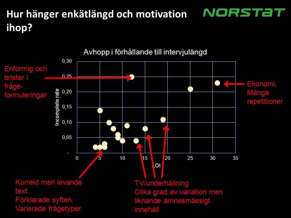 Hur hänger enkätlängd och motivation ihop.