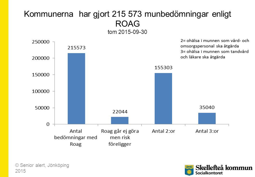 Kommunerna har gjort 215 573 munbedömningar enligt ROAG tom 2015-09-30 © Senior alert, Jönköping 2015