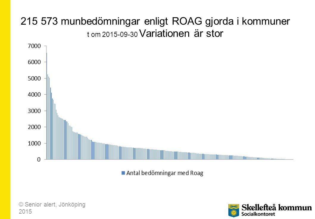 215 573 munbedömningar enligt ROAG gjorda i kommuner t om 2015-09-30 Variationen är stor © Senior alert, Jönköping 2015