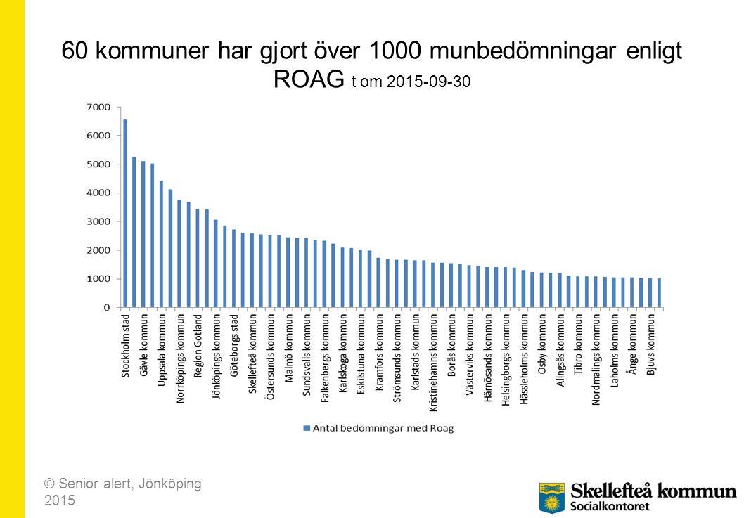 60 kommuner har gjort över 1000 munbedömningar enligt ROAG t om 2015-09-30 © Senior alert, Jönköping 2015