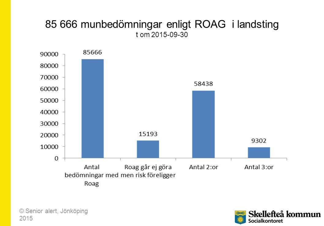 85 666 munbedömningar enligt ROAG i landsting t om 2015-09-30 © Senior alert, Jönköping 2015