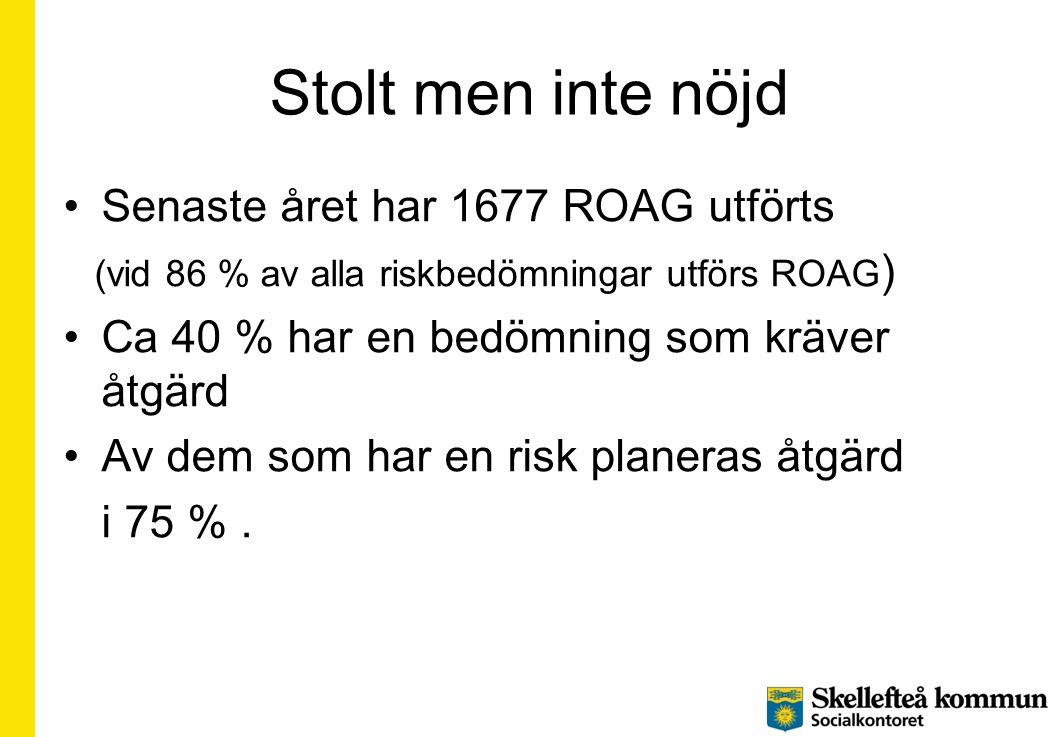 Stolt men inte nöjd Senaste året har 1677 ROAG utförts (vid 86 % av alla riskbedömningar utförs ROAG ) Ca 40 % har en bedömning som kräver åtgärd Av dem som har en risk planeras åtgärd i 75 %.