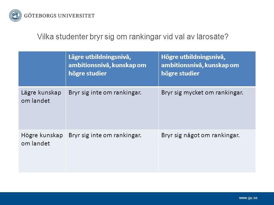 Vilka studenter bryr sig om rankingar vid val av lärosäte.