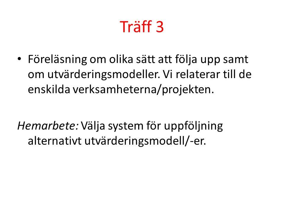 Träff 3 Föreläsning om olika sätt att följa upp samt om utvärderingsmodeller. Vi relaterar till de enskilda verksamheterna/projekten. Hemarbete: Välja