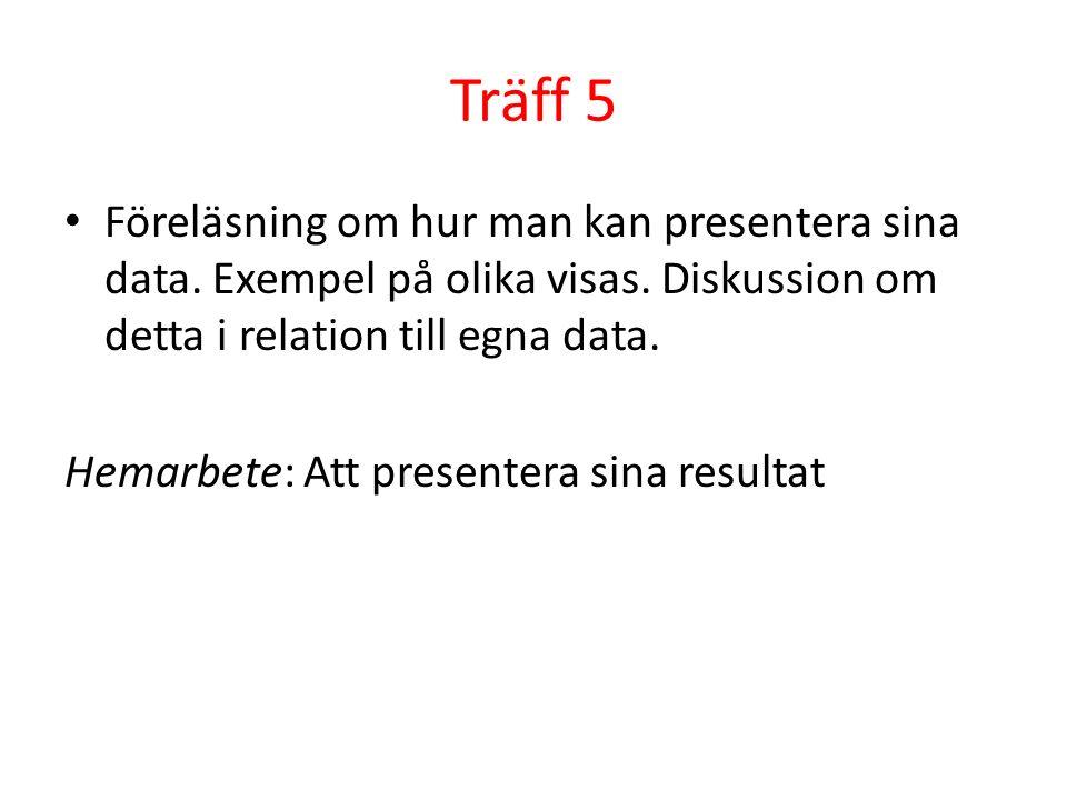 Träff 5 Föreläsning om hur man kan presentera sina data. Exempel på olika visas. Diskussion om detta i relation till egna data. Hemarbete: Att present
