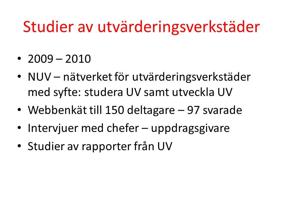 Studier av utvärderingsverkstäder 2009 – 2010 NUV – nätverket för utvärderingsverkstäder med syfte: studera UV samt utveckla UV Webbenkät till 150 del