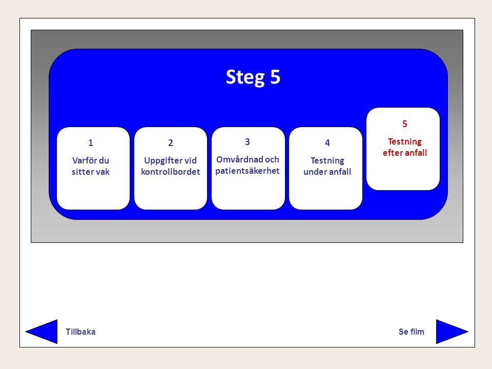 Steg 5 Se film Tillbaka 1 Varför du sitter vak 2 Uppgifter vid kontrollbordet 3 Omvårdnad och patientsäkerhet 4 Testning under anfall 5 Testning efter