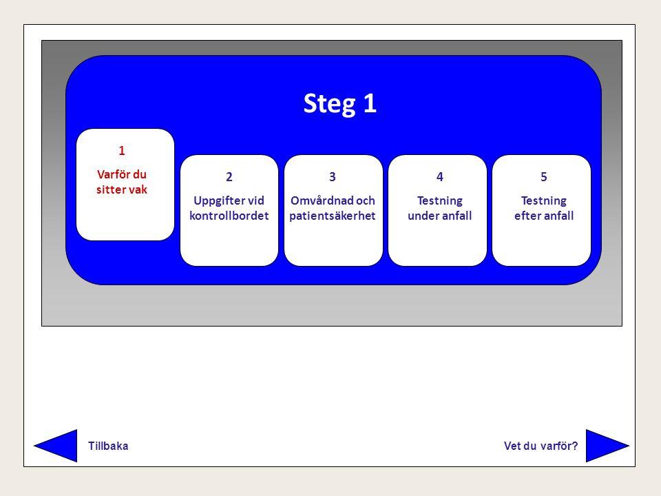 Steg 1 Vet du varför? Tillbaka 1 Varför du sitter vak 2 Uppgifter vid kontrollbordet 3 Omvårdnad och patientsäkerhet 4 Testning under anfall 5 Testnin