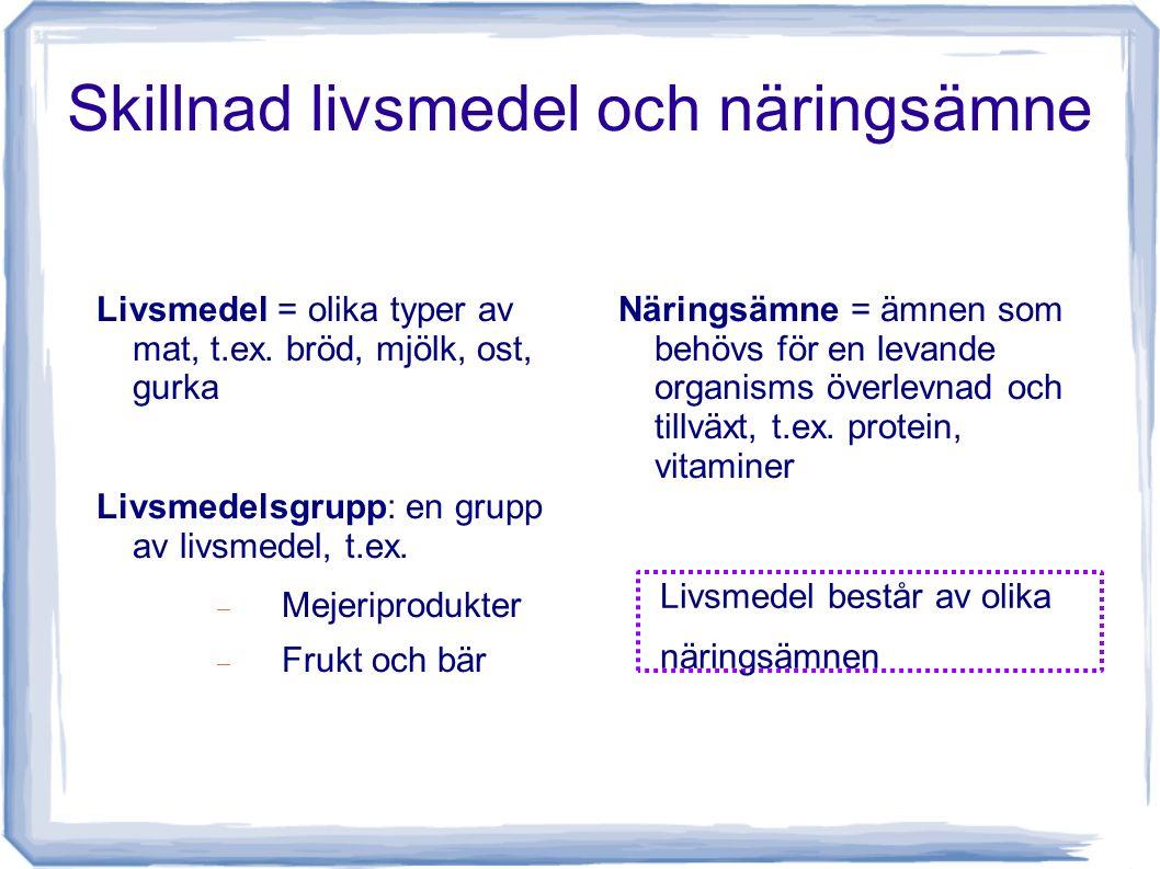 Skillnad livsmedel och näringsämne Livsmedel = olika typer av mat, t.ex. bröd, mjölk, ost, gurka Livsmedelsgrupp: en grupp av livsmedel, t.ex.  Mejer