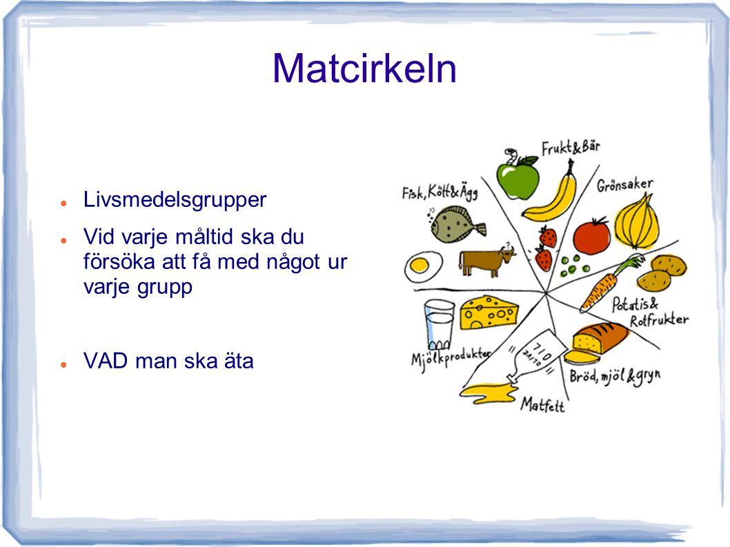 Matcirkeln Livsmedelsgrupper Vid varje måltid ska du försöka att få med något ur varje grupp VAD man ska äta