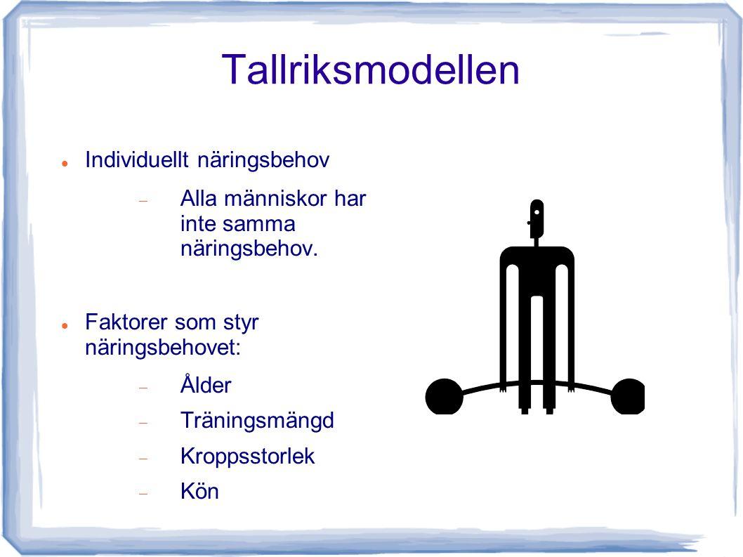Tallriksmodellen Individuellt näringsbehov  Alla människor har inte samma näringsbehov. Faktorer som styr näringsbehovet:  Ålder  Träningsmängd  K