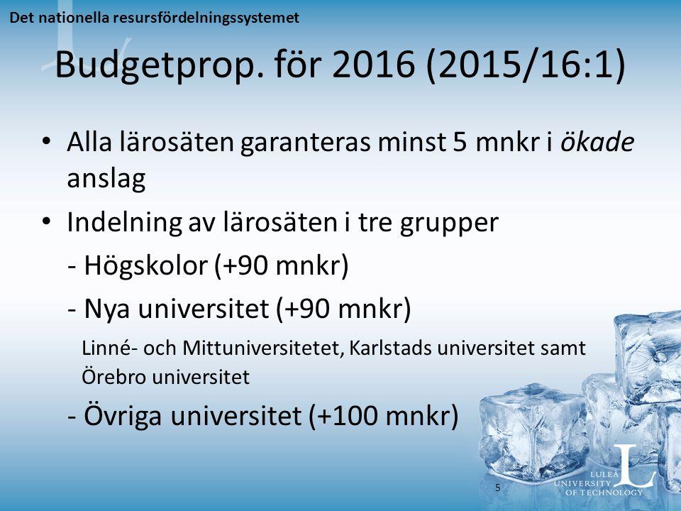 Budgetprop.