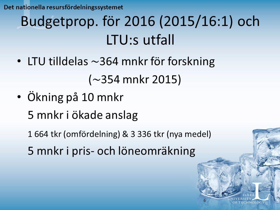 Budgetprop. för 2016 (2015/16:1) och LTU:s utfall Det nationella resursfördelningssystemet 6