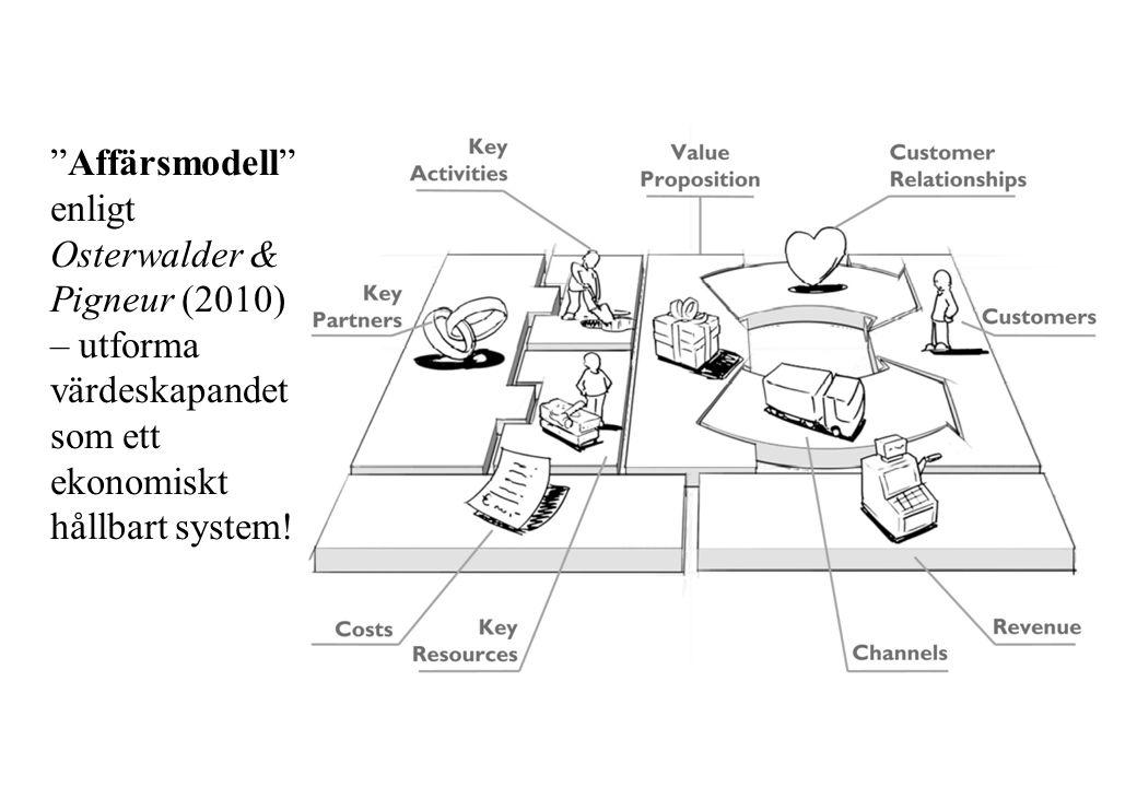 Affärsmodell enligt Osterwalder & Pigneur (2010) – utforma värdeskapandet som ett ekonomiskt hållbart system!