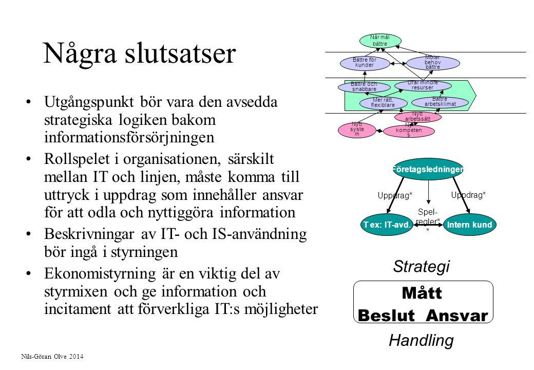 Nils-Göran Olve 2014 Några slutsatser Utgångspunkt bör vara den avsedda strategiska logiken bakom informationsförsörjningen Rollspelet i organisationen, särskilt mellan IT och linjen, måste komma till uttryck i uppdrag som innehåller ansvar för att odla och nyttiggöra information Beskrivningar av IT- och IS-användning bör ingå i styrningen Ekonomistyrning är en viktig del av styrmixen och ge information och incitament att förverkliga IT:s möjligheter Mått Beslut Ansvar Handling Når mål bättre Bättre för kunder Möter behov bättre Bättre och snabbare Nytt syste m Ny kompeten s Nytt arbetssätt Mer rätt, flexiblare Bättre arbetsklimat Drar mindre resurser Företagsledningen T ex: IT-avd.Intern kund Uppdrag* Spel- regler* * Strategi
