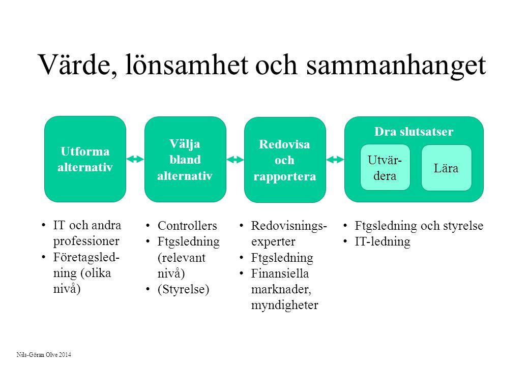 Nils-Göran Olve 2014 Ekonomistyrningen påverkar Mått: hur beskrivs IT, användning och nytta.