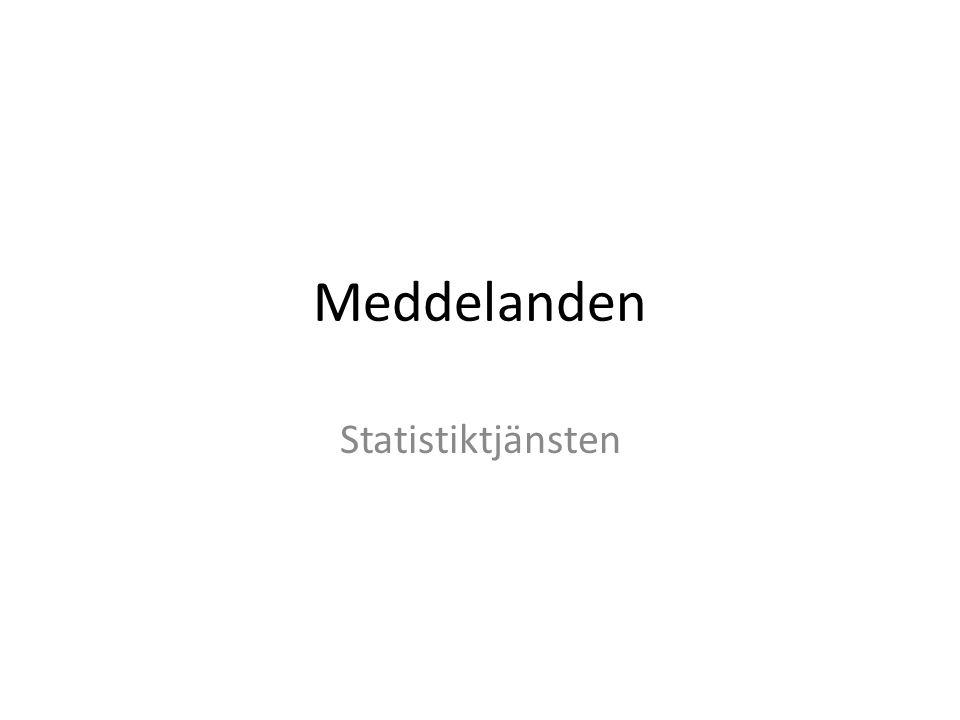 Meddelanden Statistiktjänsten