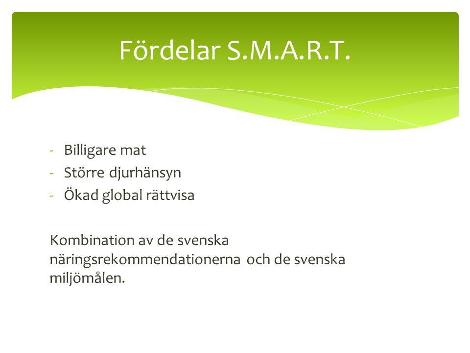 -Billigare mat -Större djurhänsyn -Ökad global rättvisa Kombination av de svenska näringsrekommendationerna och de svenska miljömålen. Fördelar S.M.A.