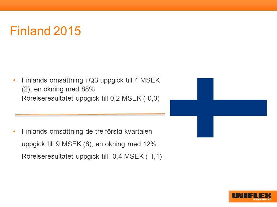 Finland 2015 Finlands omsättning i Q3 uppgick till 4 MSEK (2), en ökning med 88% Rörelseresultatet uppgick till 0,2 MSEK (-0,3) Finlands omsättning de