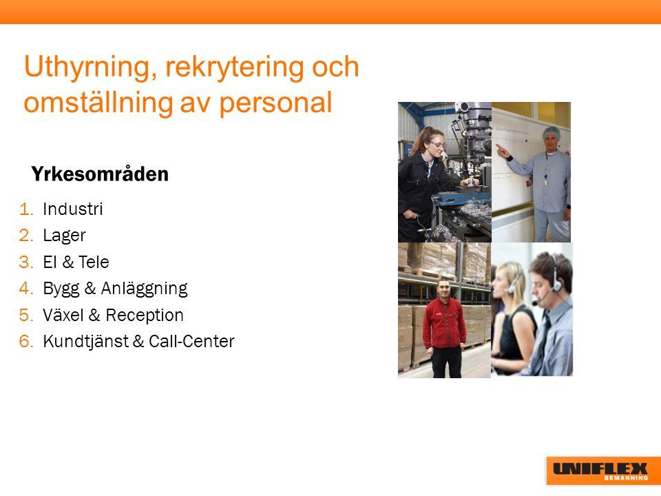 Uthyrning, rekrytering och omställning av personal Yrkesområden 1. Industri 2. Lager 3. El & Tele 4. Bygg & Anläggning 5. Växel & Reception 6. Kundtjä