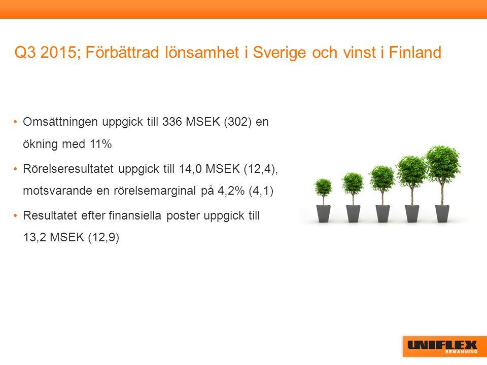 Q3 2015; Förbättrad lönsamhet i Sverige och vinst i Finland Omsättningen uppgick till 336 MSEK (302) en ökning med 11% Rörelseresultatet uppgick till