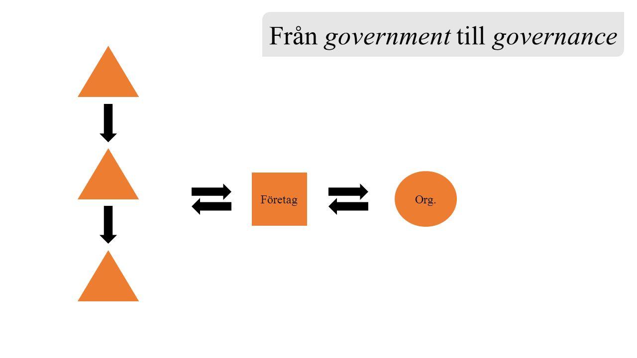 Org. Företag Från government till governance