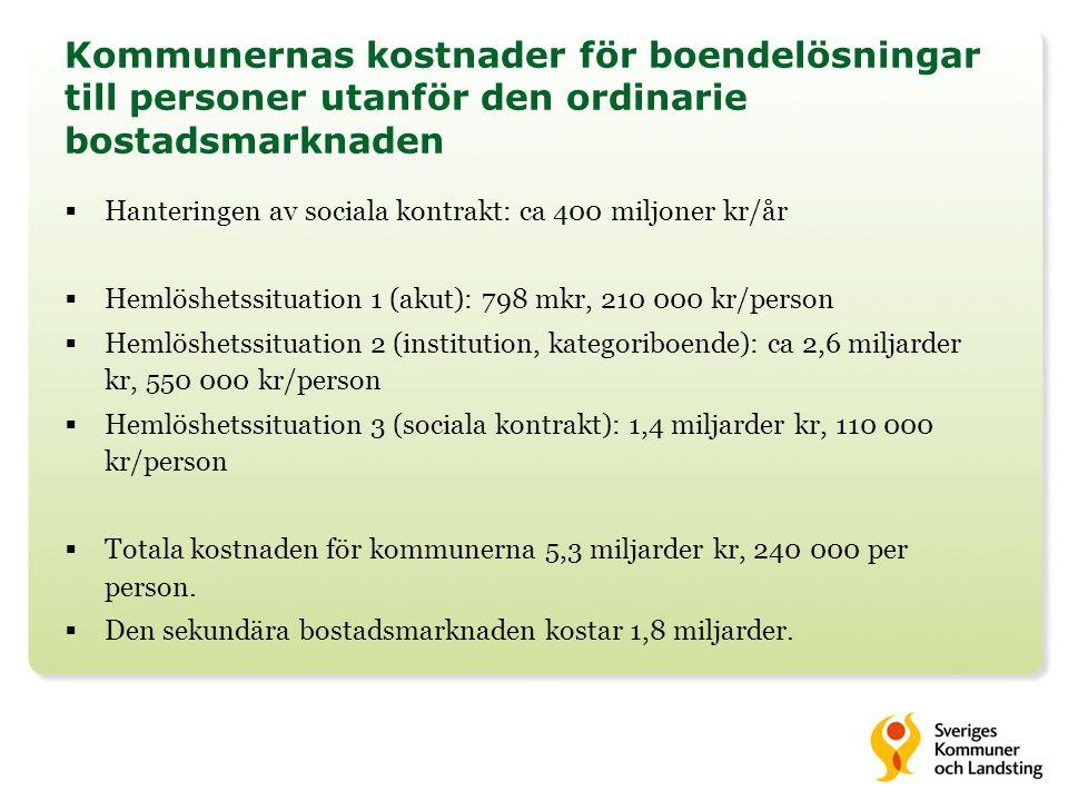 Kommunernas kostnader för boendelösningar till personer utanför den ordinarie bostadsmarknaden  Hanteringen av sociala kontrakt: ca 400 miljoner kr/å