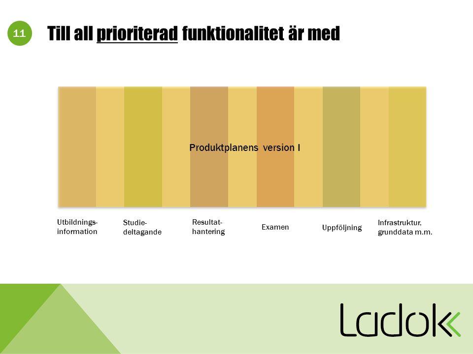 11 Till all prioriterad funktionalitet är med Utbildnings- information Studie- deltagande Resultat- hantering Examen Uppföljning Infrastruktur, grunddata m.m.