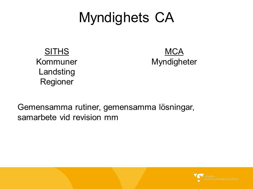 SITHS Kommuner Landsting Regioner Myndighets CA MCA Myndigheter Gemensamma rutiner, gemensamma lösningar, samarbete vid revision mm