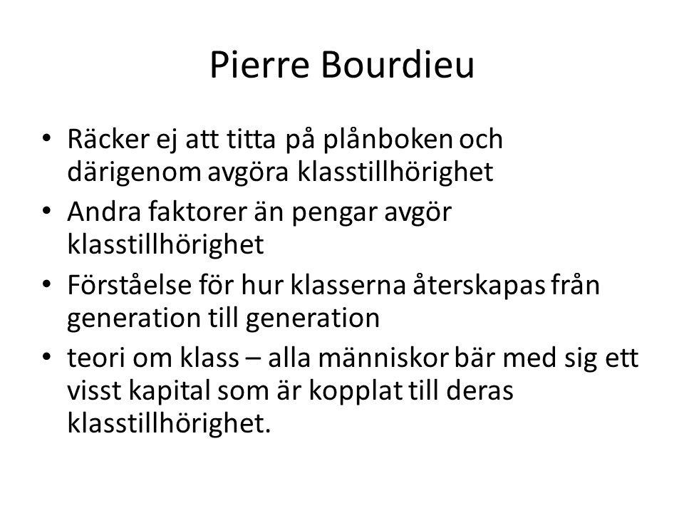 Pierre Bourdieu samhället - ett stort socialt rum där människor lever.