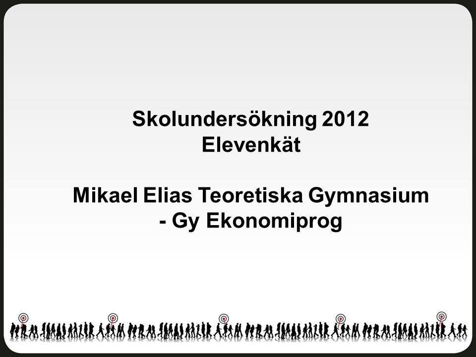 Delaktighet och inflytande Mikael Elias Teoretiska Gymnasium - Gy Ekonomiprog Antal svar: 13