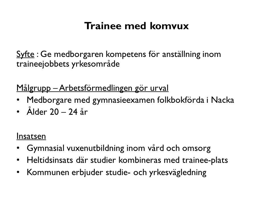 Trainee med komvux Syfte : Ge medborgaren kompetens för anställning inom traineejobbets yrkesområde Målgrupp – Arbetsförmedlingen gör urval Medborgare