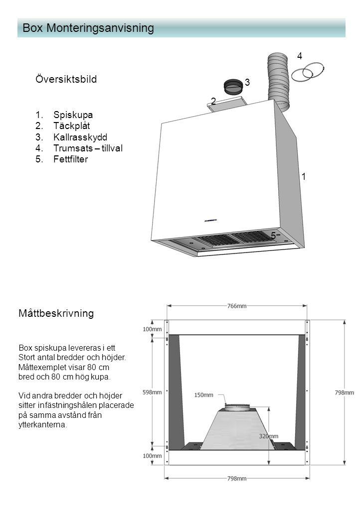 Box Monteringsanvisning Översiktsbild 1.Spiskupa 2.Täckplåt 3.Kallrasskydd 4.Trumsats – tillval 5.Fettfilter Måttbeskrivning Box spiskupa levereras i ett Stort antal bredder och höjder.