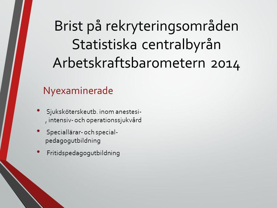 Brist på rekryteringsområden Statistiska centralbyrån Arbetskraftsbarometern 2014 Nyexaminerade Sjuksköterskeutb. inom anestesi-, intensiv- och opera