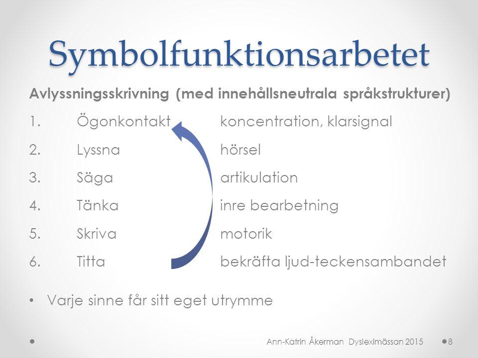Symbolfunktionsarbetet Avlyssningsskrivning (med innehållsneutrala språkstrukturer) 1.Ögonkontaktkoncentration, klarsignal 2.Lyssnahörsel 3.Sägaartiku