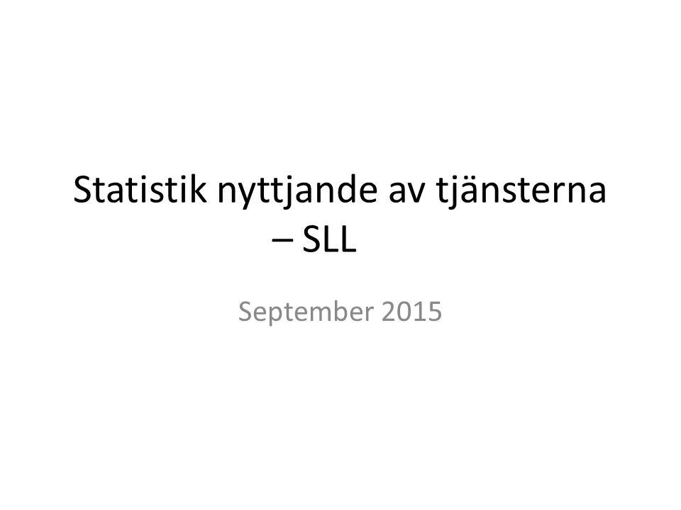 Statistik nyttjande av tjänsterna – SLL September 2015