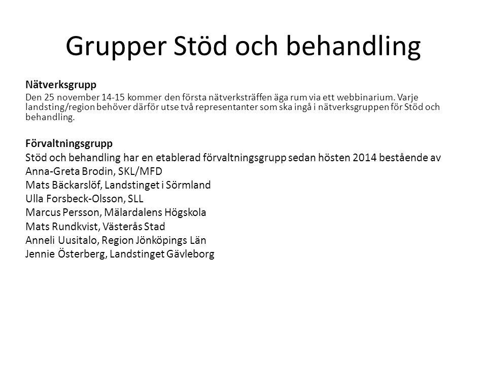 Grupper Stöd och behandling Nätverksgrupp Den 25 november 14-15 kommer den första nätverksträffen äga rum via ett webbinarium. Varje landsting/region