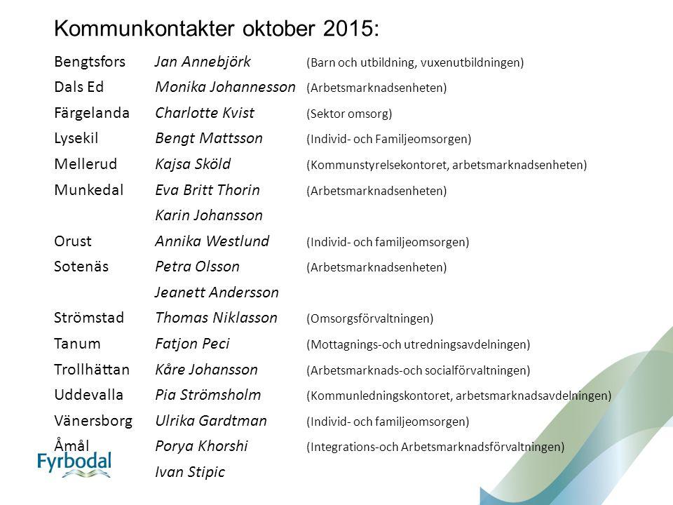 Kommunkontakter oktober 2015: Bengtsfors Jan Annebjörk (Barn och utbildning, vuxenutbildningen) Dals Ed Monika Johannesson (Arbetsmarknadsenheten) Fär